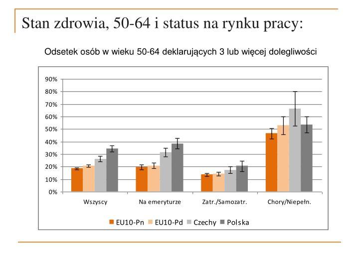 Stan zdrowia, 50-64 i status na rynku pracy: