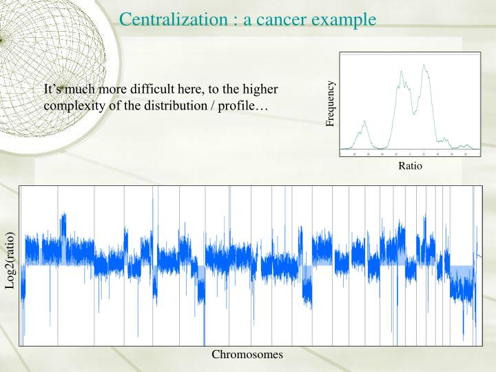 Centralization : a cancer example