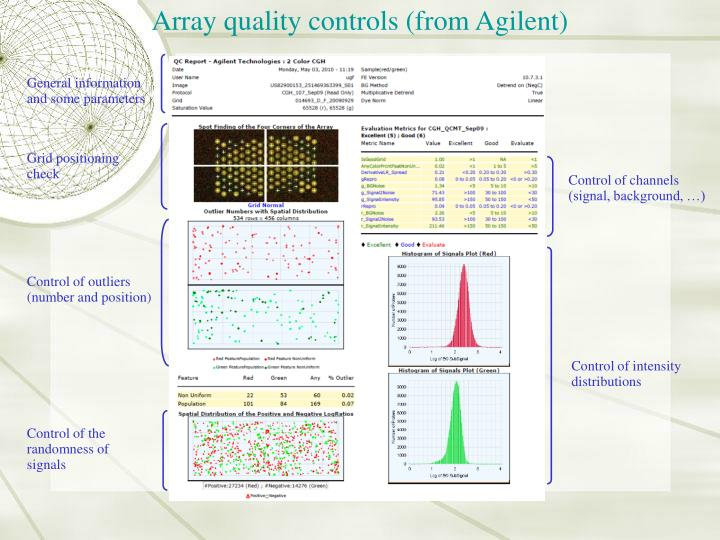 Array quality controls (from Agilent)