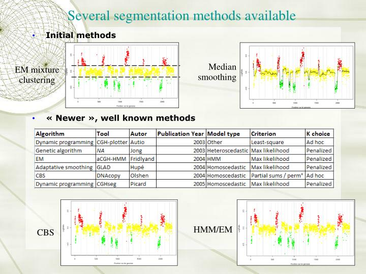 Several segmentation methods available