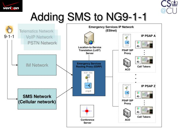 Adding SMS to NG9-1-1