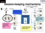 session keeping mechanisms1