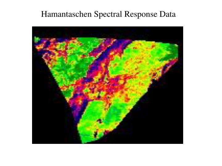 Hamantaschen Spectral Response Data