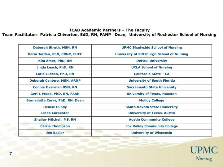 TCAB Academic Partners – The Faculty