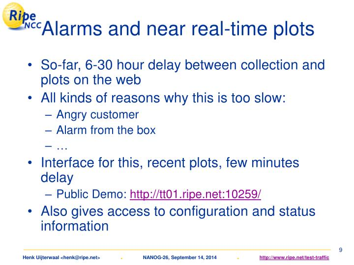 Alarms and near real-time plots