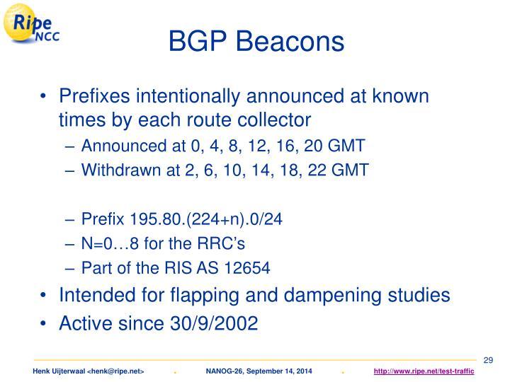 BGP Beacons