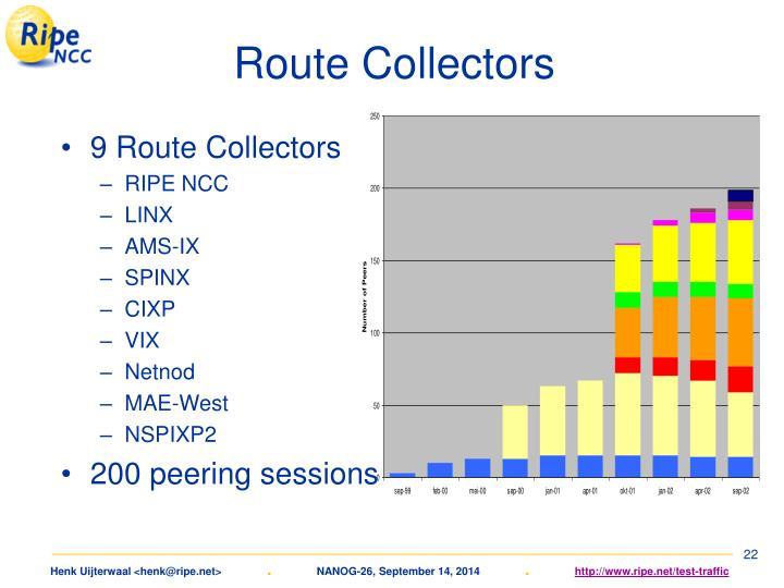 9 Route Collectors