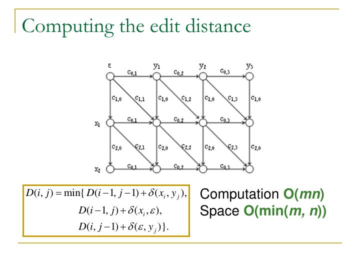 Computing the edit distance
