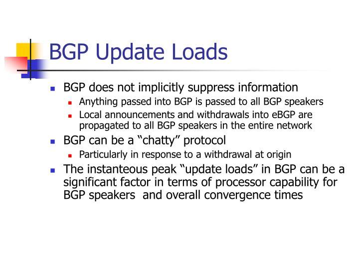 BGP Update Loads