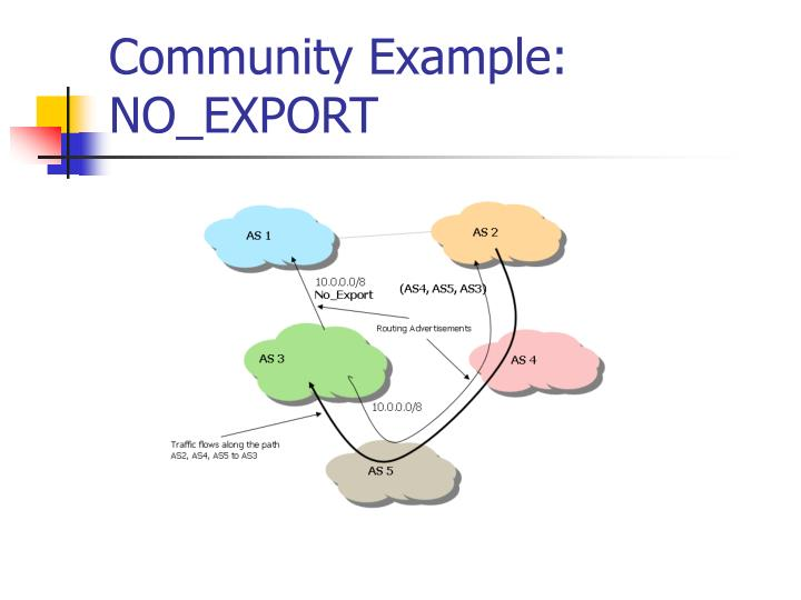 Community Example: NO_EXPORT