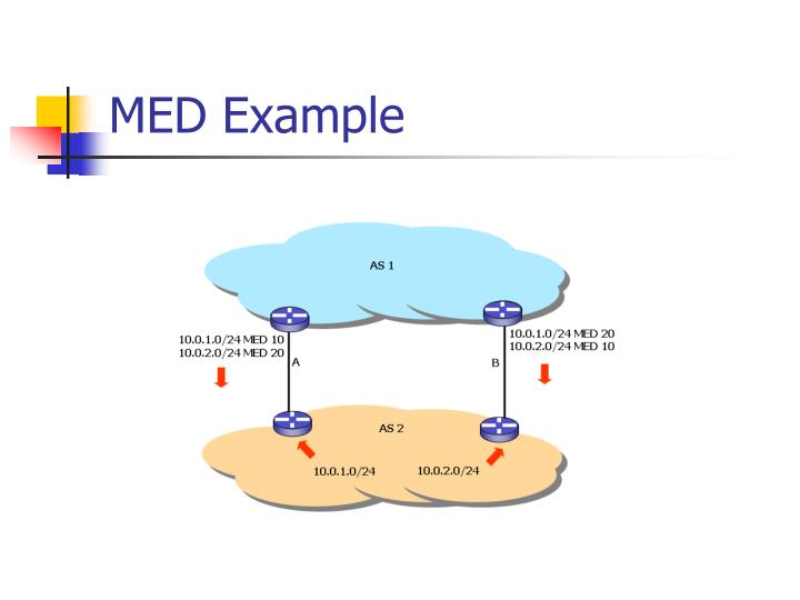 MED Example