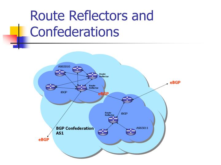 Route Reflectors and Confederations