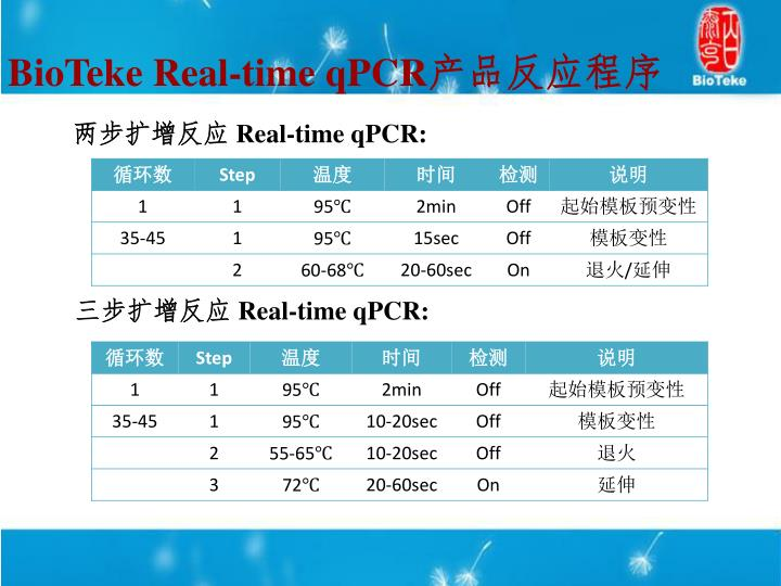 BioTeke Real-time qPCR