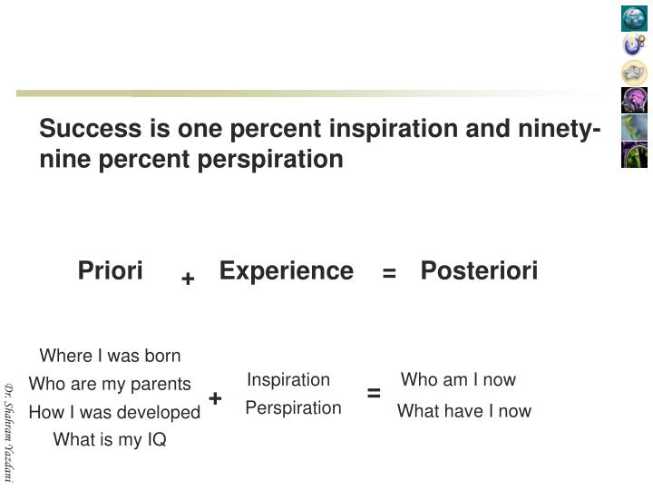 Success is one percent inspiration and ninety-nine percent perspiration