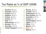 tax rates as of gdp 2008