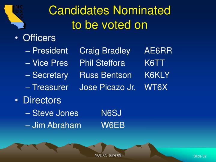 Candidates Nominated
