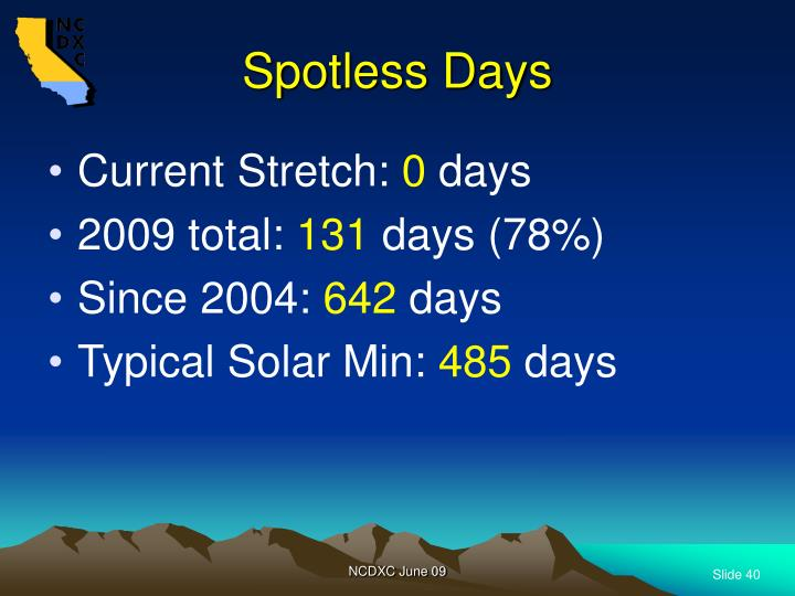 Spotless Days