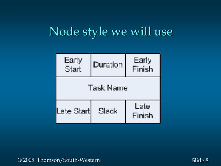 Node style we will use