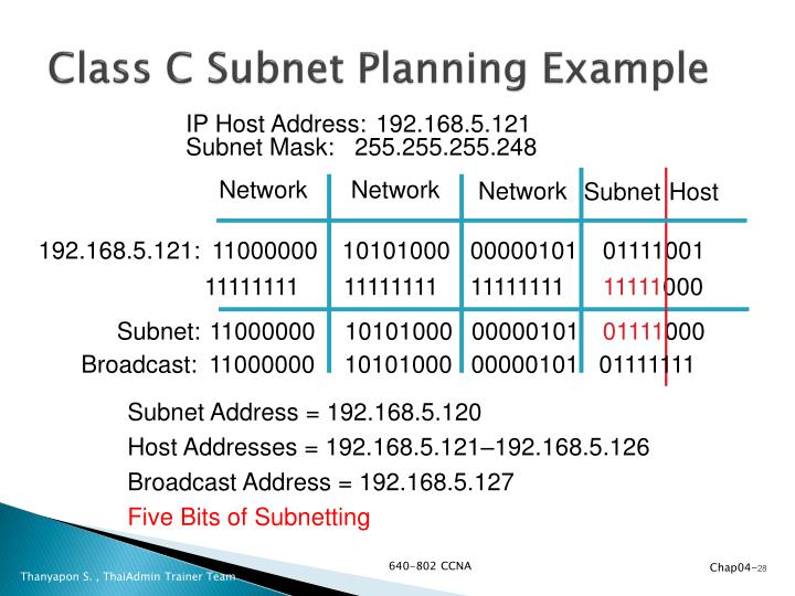 Class C Subnet Planning Example