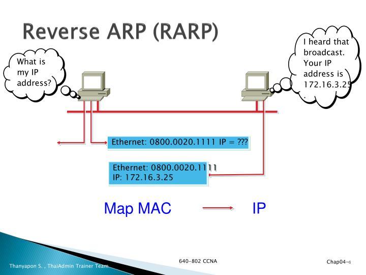 Reverse ARP (RARP)