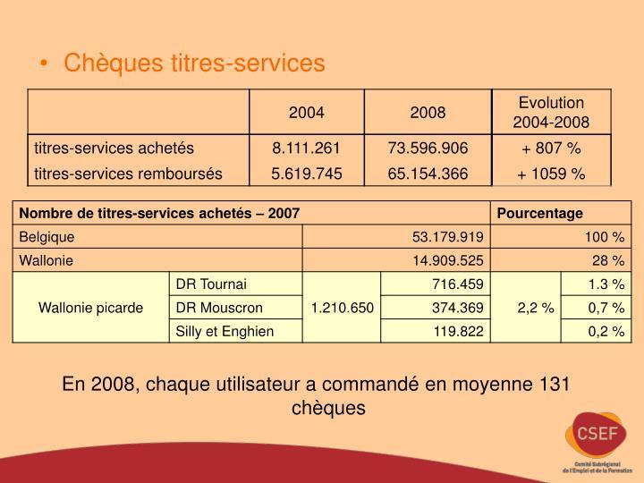 Chèques titres-services