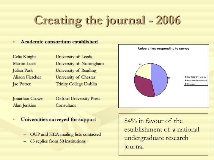 Creating the journal - 2006