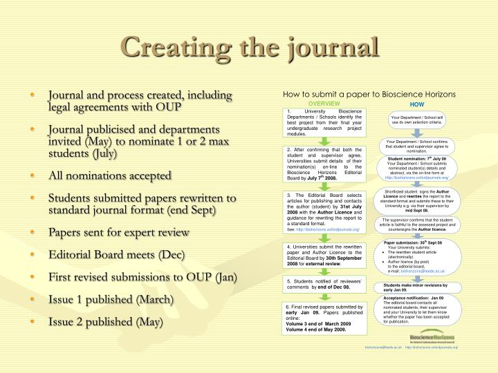 Creating the journal