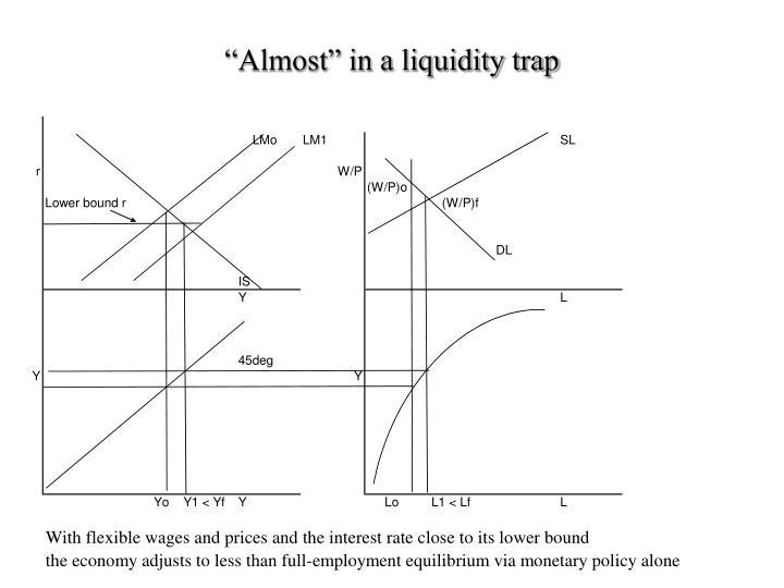 """""""Almost"""" in a liquidity trap"""