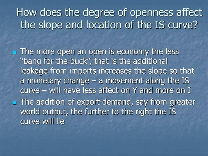How does the degree of openness affect the slope and location of the IS curve?