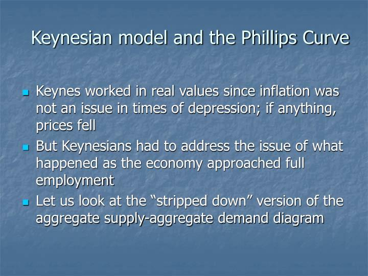 Keynesian model and the Phillips Curve