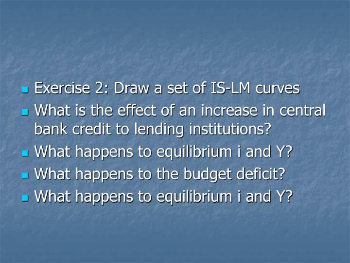 Exercise 2: Draw a set of IS-LM curves