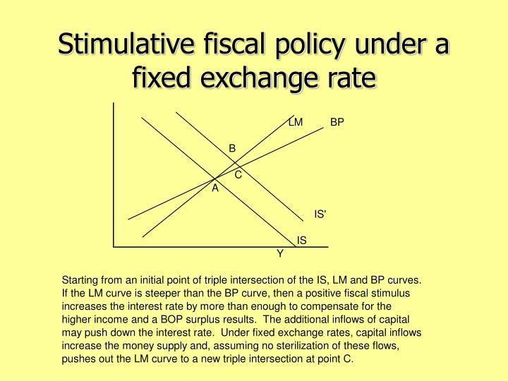 Stimulative fiscal policy under a fixed exchange rate