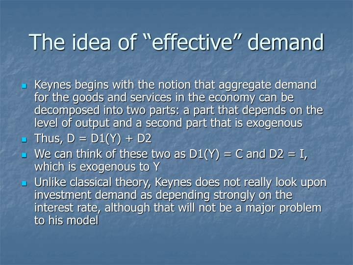 The idea of effective demand