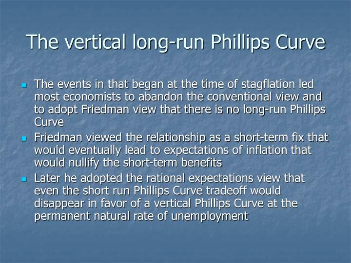 The vertical long-run Phillips Curve