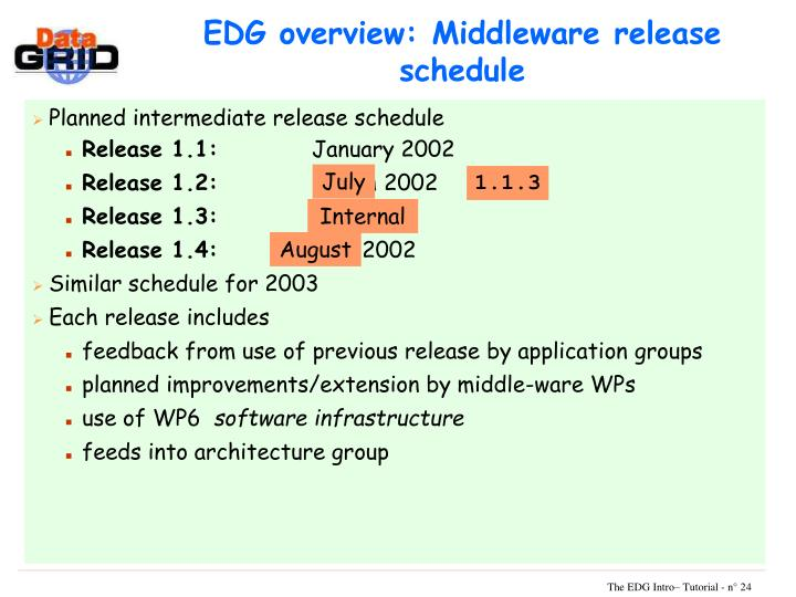 EDG overview: Middleware release schedule