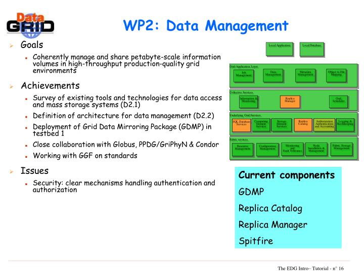 WP2: Data Management