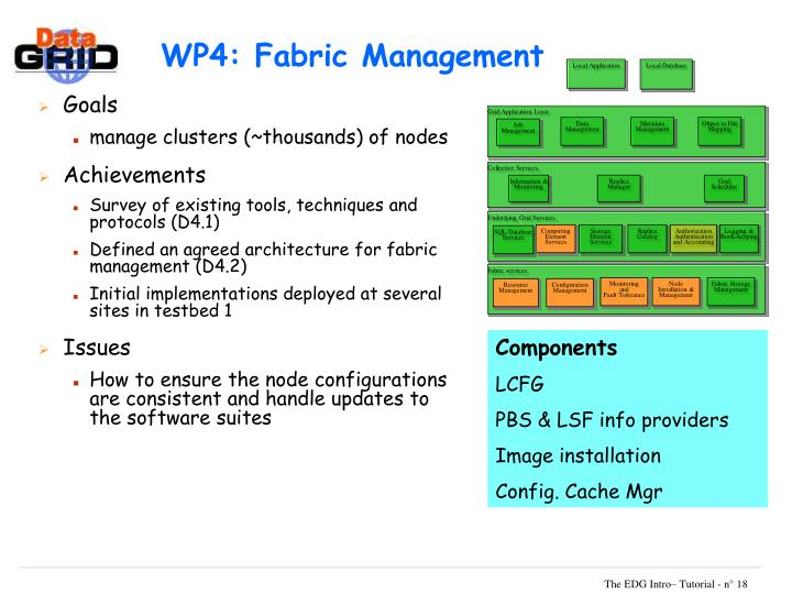 WP4: Fabric Management