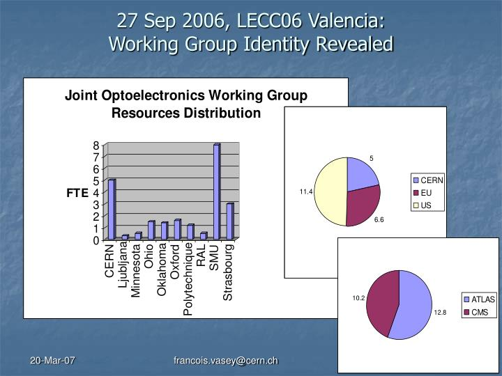 27 sep 2006 lecc06 valencia working group identity revealed