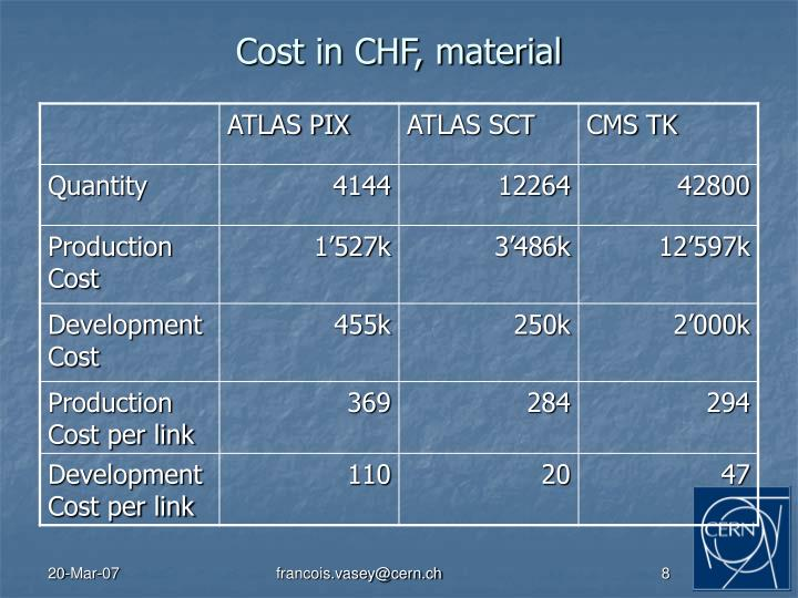 Cost in CHF, material