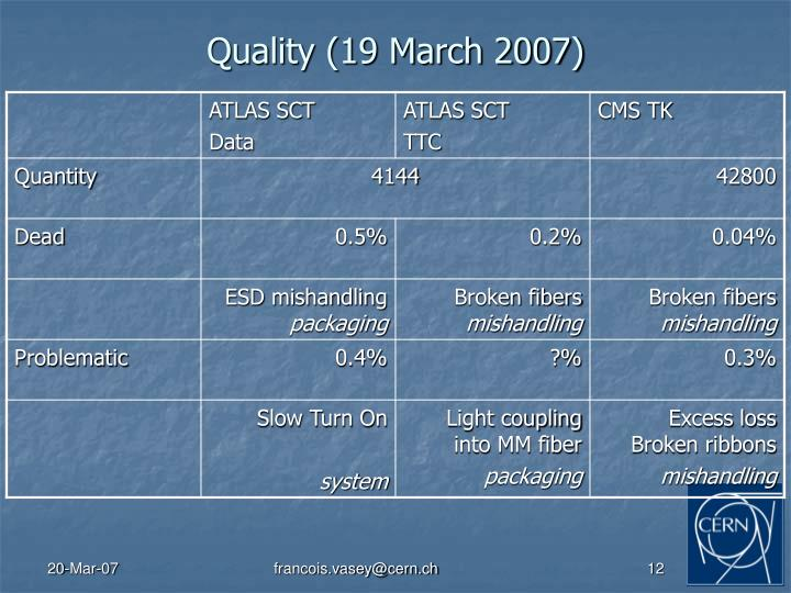 Quality (19 March 2007)