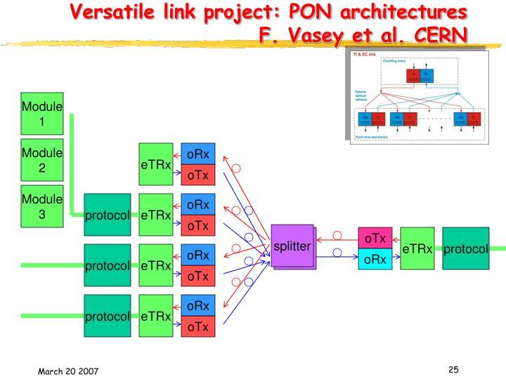 Versatile link project: PON architectures