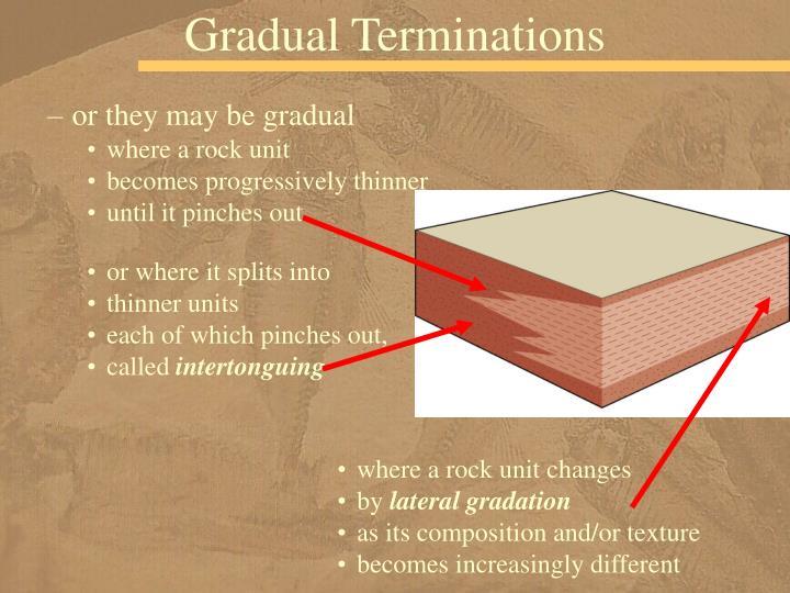 Gradual Terminations