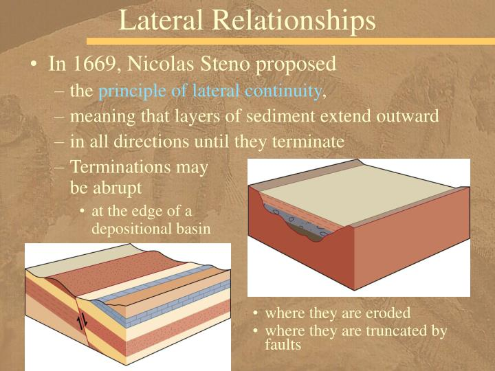 Lateral Relationships