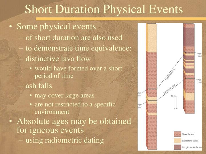 Short Duration Physical Events