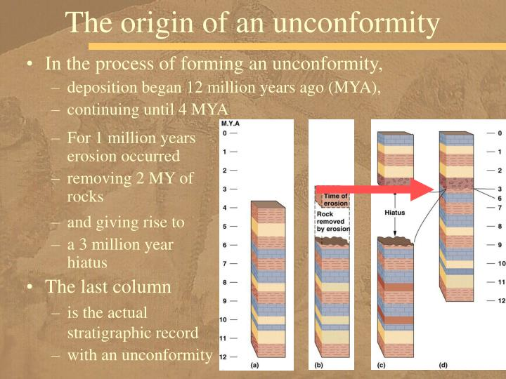 The origin of an unconformity