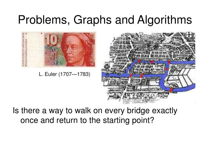 Problems, Graphs and Algorithms