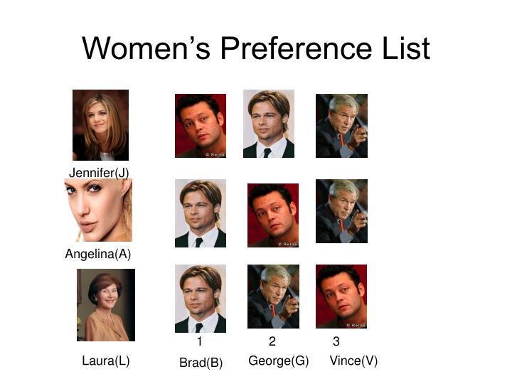 Women's Preference List