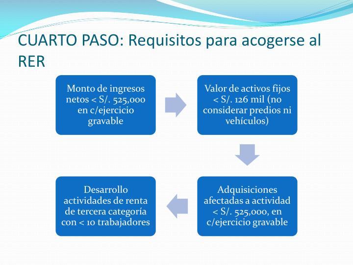 CUARTO PASO: Requisitos para acogerse al RER