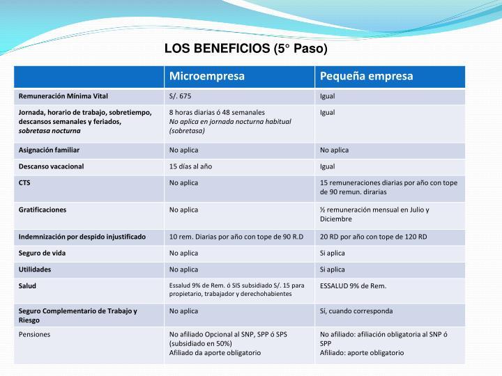 LOS BENEFICIOS (5° Paso)