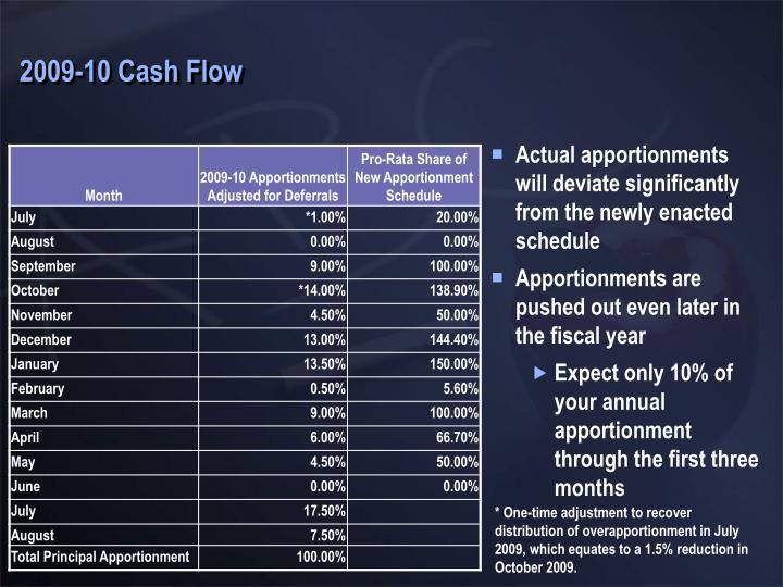 2009-10 Cash Flow